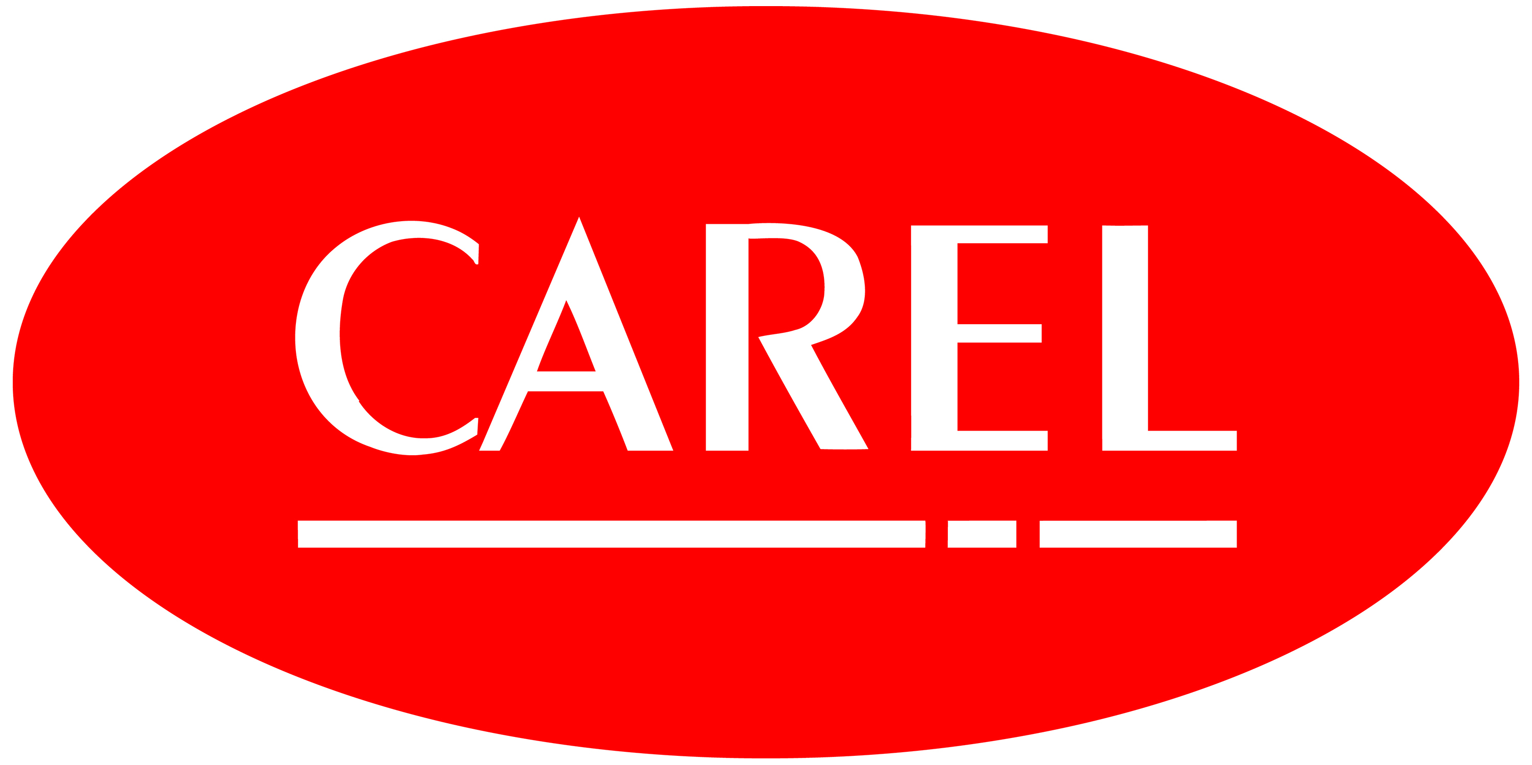 CAREL's Company Profile